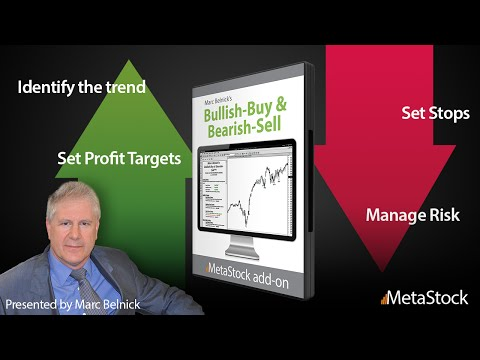 Bullish-Buy & Bearish-Sell Demonstration