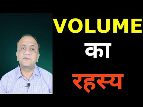 Volume Breakout Strategy - Success and Failure (HINDI)