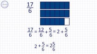 Математика 4 Смешанные числа