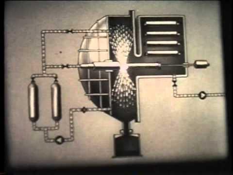 Порошковая металлургия. Получение порошков