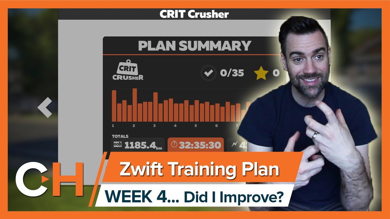 A comprehensive Zwift Training Plan and Workout Review