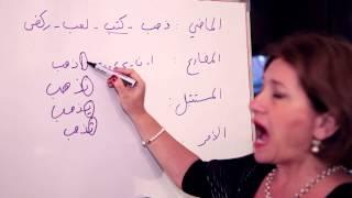 Say it in Arabic Tense of Verbs