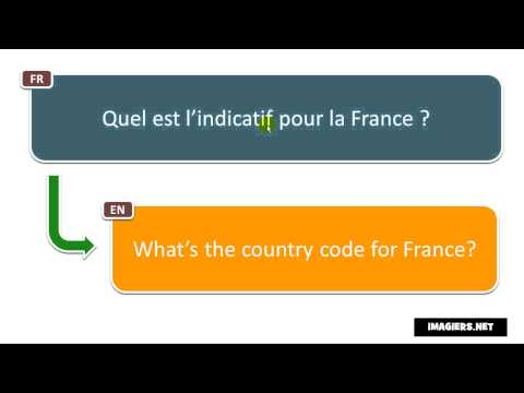Say it in French = What's the country code for France