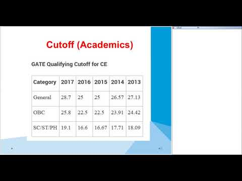 Civil-2018 Post GATE Guidance