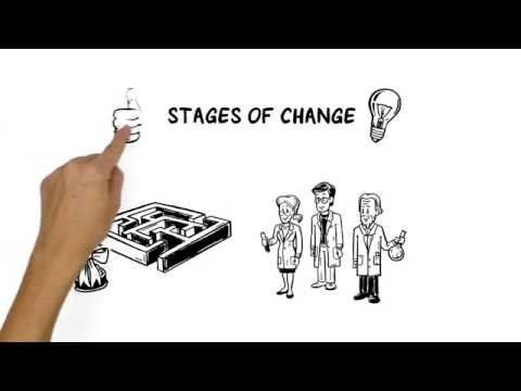 Improve Your Life Using the Stages of Change (Transtheoretical) Model - Dr Wendy Guess