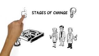 Following the stages of change (aka transtheoretical) model can help people their behaviors, and thus, lives. read article on www.drw...