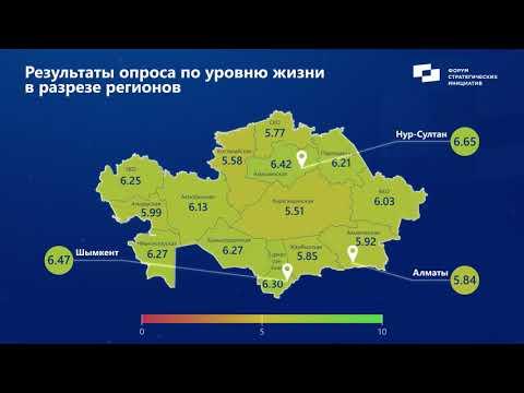 Первый рейтинг регионов Казахстана по индексу счастья