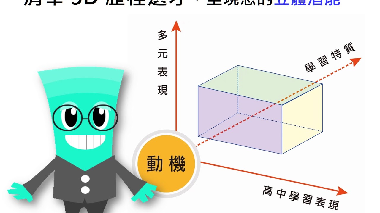 清華3D歷程選才 引導式自傳與讀書計畫 - YouTube
