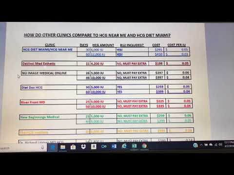 HCG Diet Clinic Price Comparisons Provided By HCG Diet Miami & HCG Near Me. Best HCG Online.