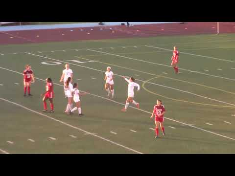 Steele Canyon High School Girls Varsity Goals Highlights 2019-2020 Season