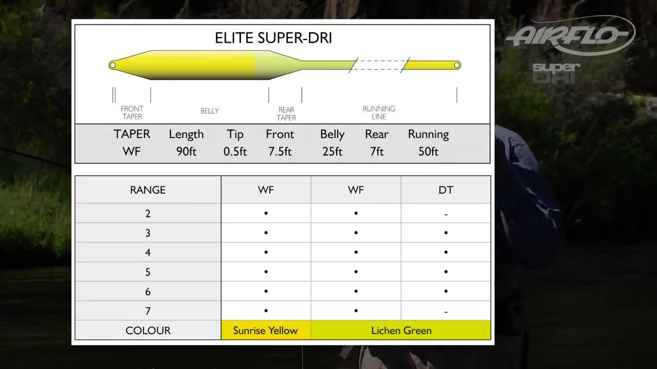 AirFlo Elite Super Dri all round performance WF-5-F Lichen Green