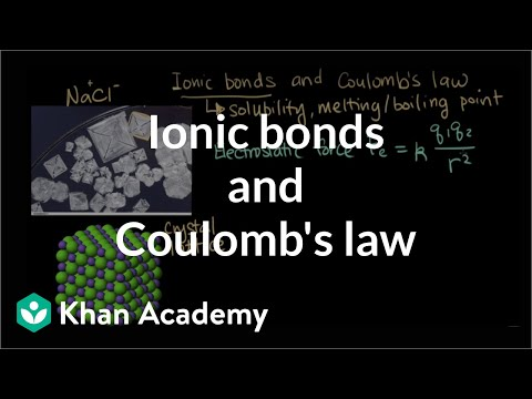 Ionic bonds and Coulombs law