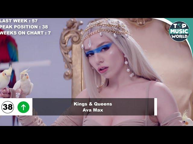 Top 50 Songs Of The Week - October 3, 2020 (Billboard Hot 100)