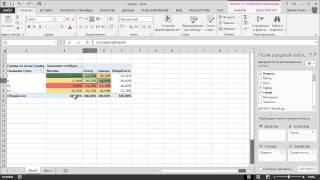 Настройка вычислений в сводных таблицах