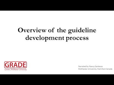 Overview Of The Guideline Development Process