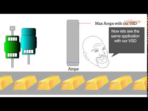 How a variable speed drive(VSD) works  - by Wideo.co
