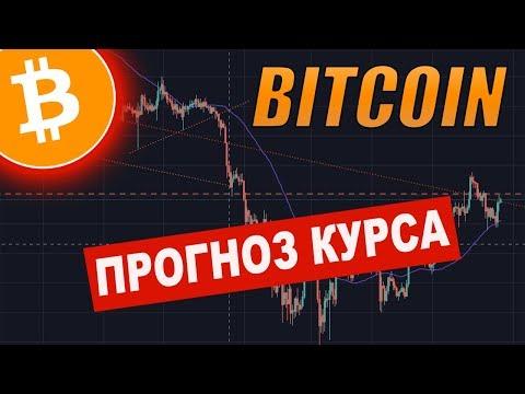 Криптовалюта Биткоин Прогноз на август 2019! Bitcoin что будет дальше?!