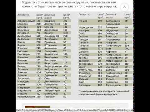 Дешевые отечественные  аналоги дорогих импортных  лекарственных  преапаратов