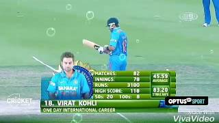 Video Virat Kohli The Chase Master*HD 720p* download MP3, MP4, WEBM, AVI, FLV Mei 2018