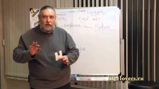 Фокус - психология внимания и достраивания - Капранов - слово thumbnail