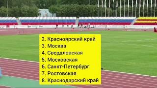 РЕКОРД РОССИИ U20 ОТ КРАСНОДАРСКИХ ДЕВЧОНОК. Эстафета (100+200+300+400) - 3.06,38!!!