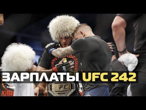Зарплаты Хабиба, Порье и других бойцов UFC 242, Конор МакГрегор попросил реванш с Хабибом