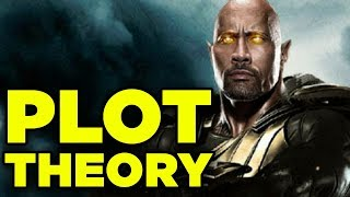 BLACK ADAM Movie Confirmed! DC Cinematic Future Explained!