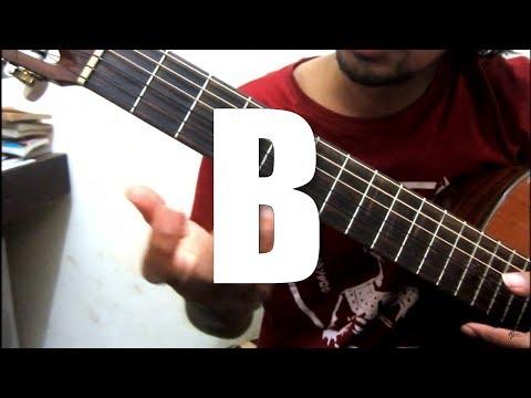 Cara Belajar Kunci Gitar Beserta Gambarnya – Bisabo ...