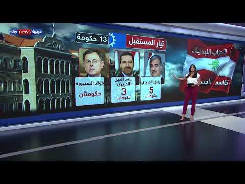 الأحزاب في لبنان.. تقاسم المسؤولية  - نشر قبل 4 ساعة