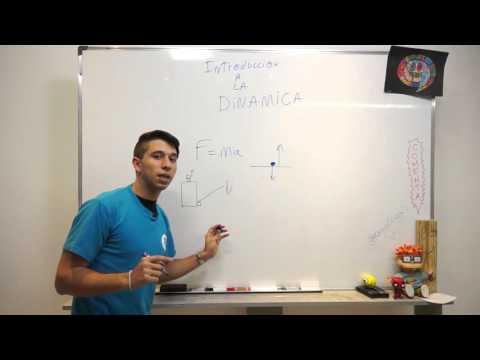 Introducción a la Dinámica - Concepto