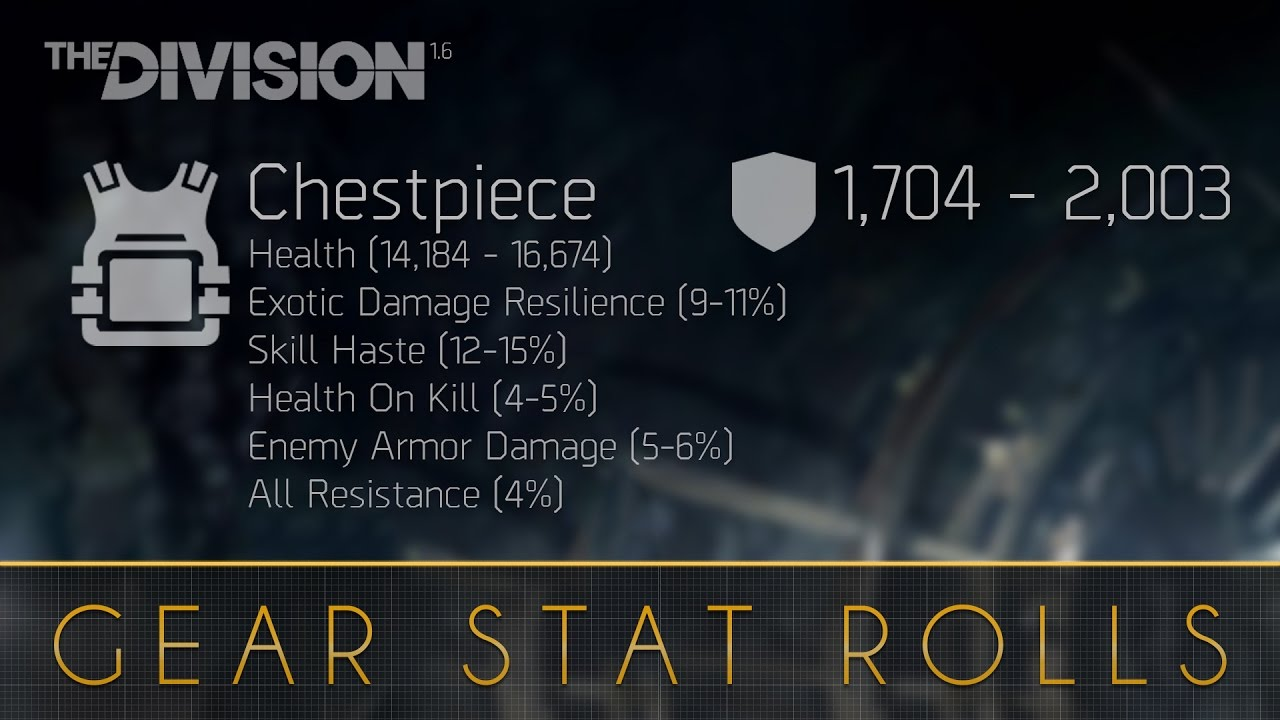 The Division™ 1 6 - Gear Stat Rolls (Armor, Major and Minor Attributes)