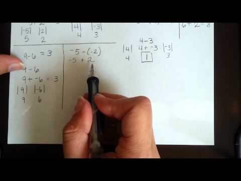 A1-3 notes: adding & subtracting integers