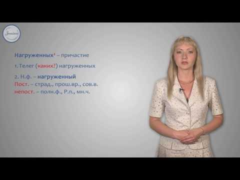 Русский 7 Морфологический разбор причастия