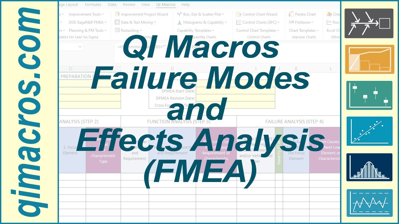 Fmea Template In Excel To Perform Failure Modes And Effects Analysis