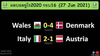 ผลบอลยูโร2020 รอบ16ทีม : เดนมาร์กไล่อัดเวลส์กระจุย อิตาลีอย่างเหนื่อย กว่าจะเฉือนออสเตรีย(27/6/21)
