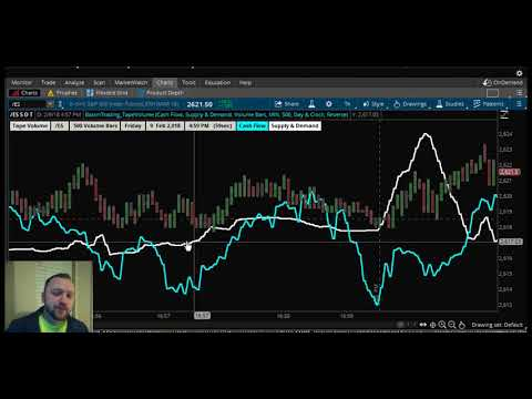 Tapereaders On Thinkorswim Accessing Tick Data On 1 Min Chart
