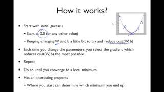 ML lec 03 - Linear Regression의 cost 최소화 알고리즘의 원리 설명