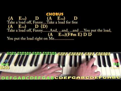 The Weight (The Band) Piano Cover Lesson in A with Chords/Lyrics