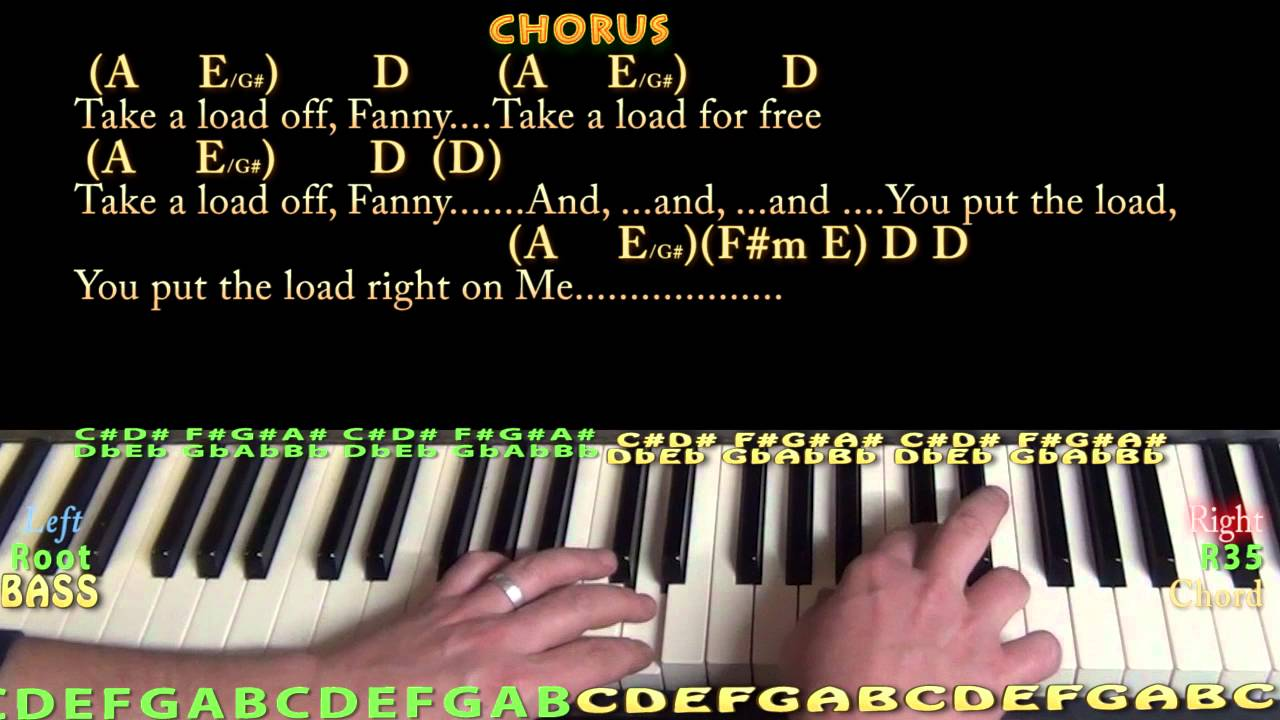 The weight the band piano cover lesson in a with chordslyrics the weight the band piano cover lesson in a with chordslyrics hexwebz Images