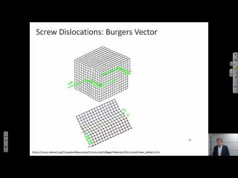 Screw Dislocations {Texas A&M: Intro to Materials (MSEN 201)}