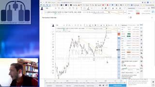 Trading view tiene una nueva capacidad: el video