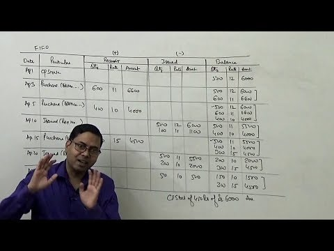 FIFO Method of Store Ledger ~ Inventory / Material Control