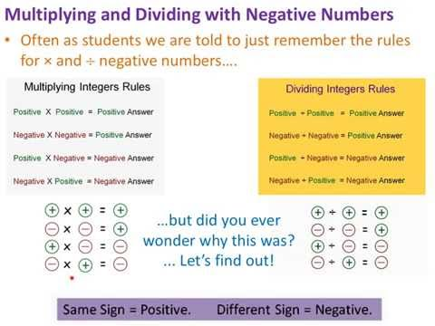 JS Lecture 3 Negative Numbers
