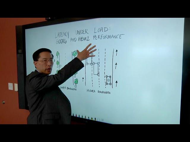 Latency Under Load: HBM2 vs. GDDR6