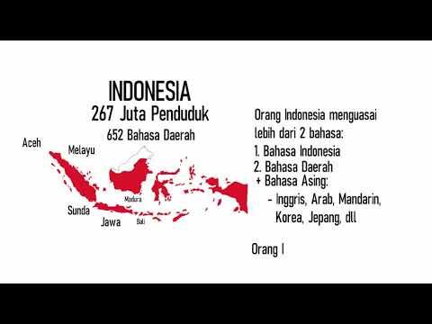 Habib Umar Bin Hafidz | Indonesia Adalah Negeri Yang Paling Dijaga Oleh Allah SWT