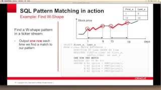 Introduction to SQL Pattern Matching in Oracle Database 12c - Part 1