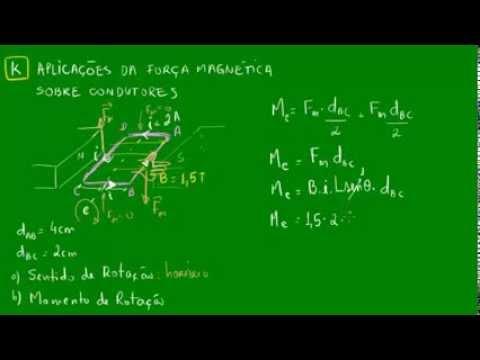 b9c8201303d Aplicações práticas da força magnética sobre condutores - Exemplo ...