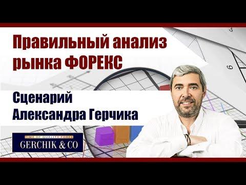 Анализ рынка Форекс ➤ Сценарий АЛЕКСАНДРА ГЕРЧИКА ➤ Видео с закрытого вебинара в Минске.