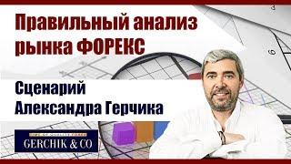 Анализ рынка Форекс. Видео с закрытого вебинара в Минске.