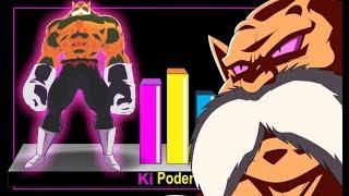 Explicación: Super dios Destructor Toppo - Dragon Ball Super